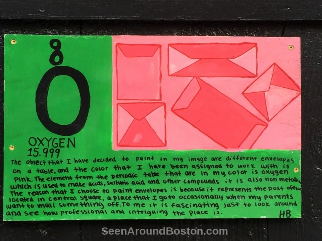 oxygen chemical elements painting