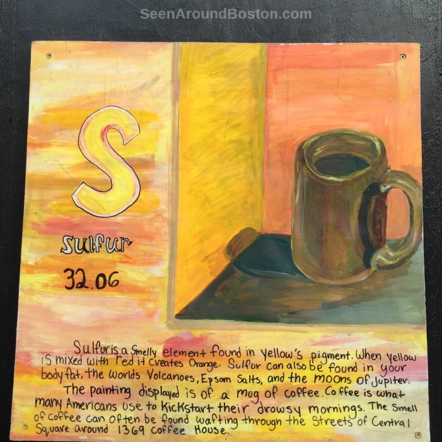 sulfur chemical element atomic number